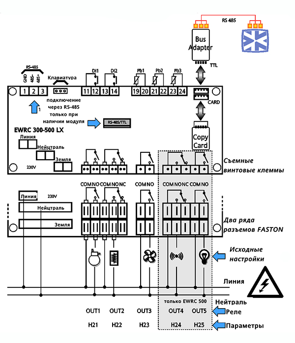 инструкция по эксплуатации Eliwell Id 974 - фото 8