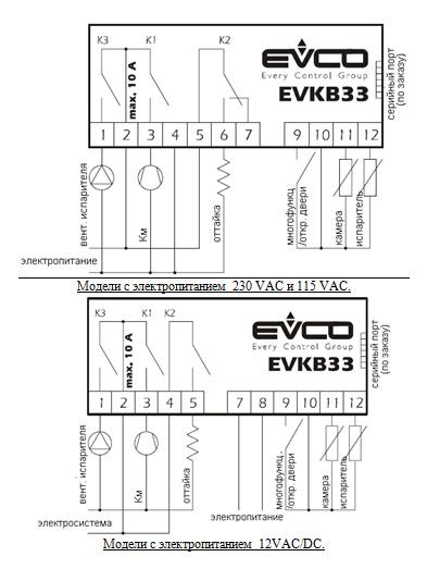 контроллер Evkb 23 инструкция - фото 5